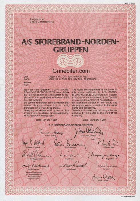 Storebrand-Norden-Gruppen
